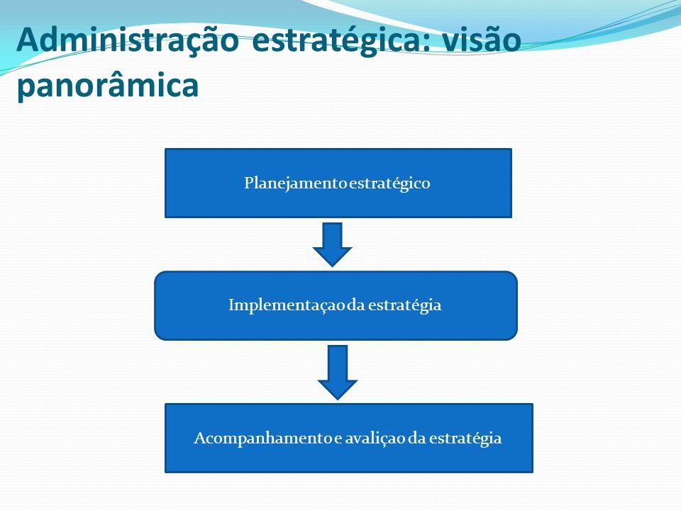 Administração estratégica: visão panorâmica Planejamento estratégico Implementaçao da estratégia Acompanhamento e avaliçao da estratégia