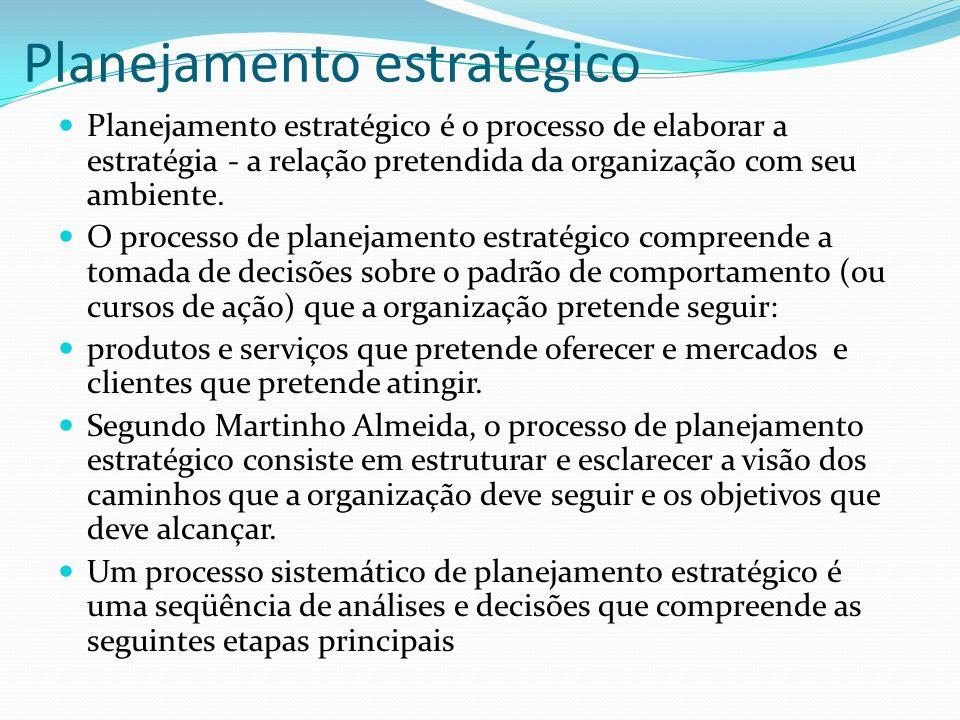 Planejamento estratégico Planejamento estratégico é o processo de elaborar a estratégia - a relação pretendida da organização com seu ambiente. O proc