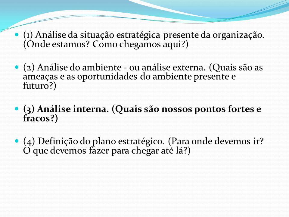 (1) Análise da situação estratégica presente da organização. (Onde estamos? Como chegamos aqui?) (2) Análise do ambiente - ou análise externa. (Quais