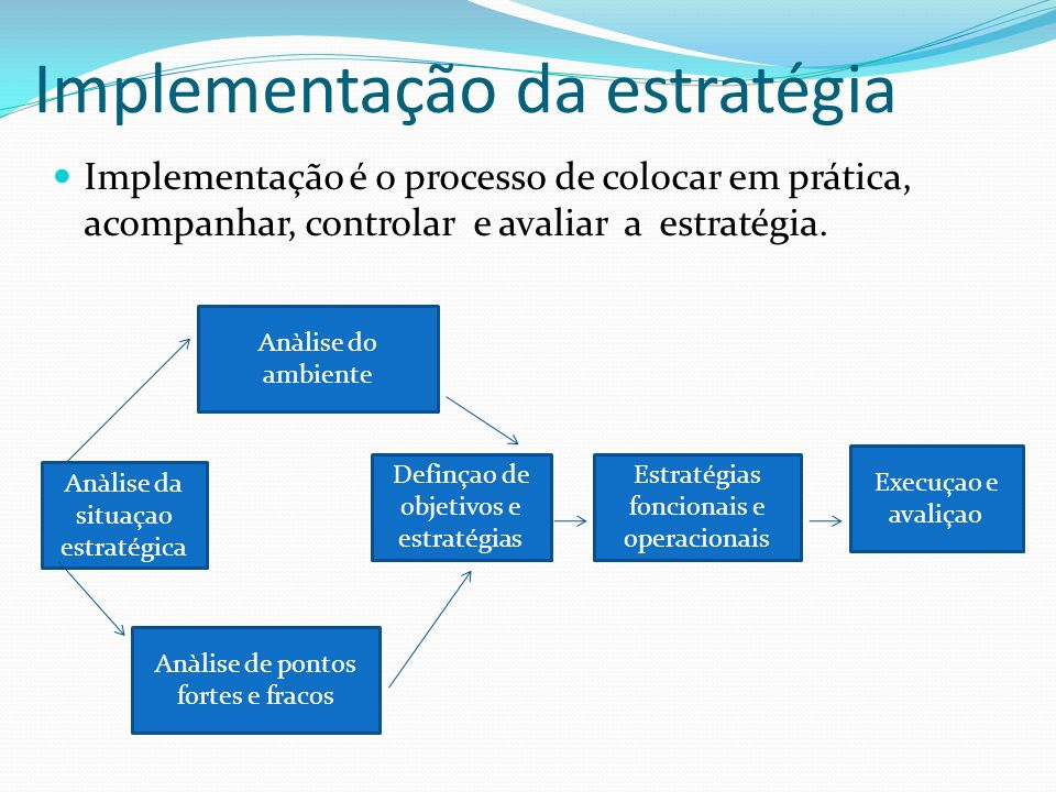 Implementação da estratégia Implementação é o processo de colocar em prática, acompanhar, controlar e avaliar a estratégia. Estratégias foncionais e o