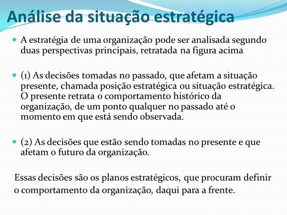 Análise da situação estratégica A estratégia de uma organização pode ser analisada segundo duas perspectivas principais, retratada na figura acima (1)