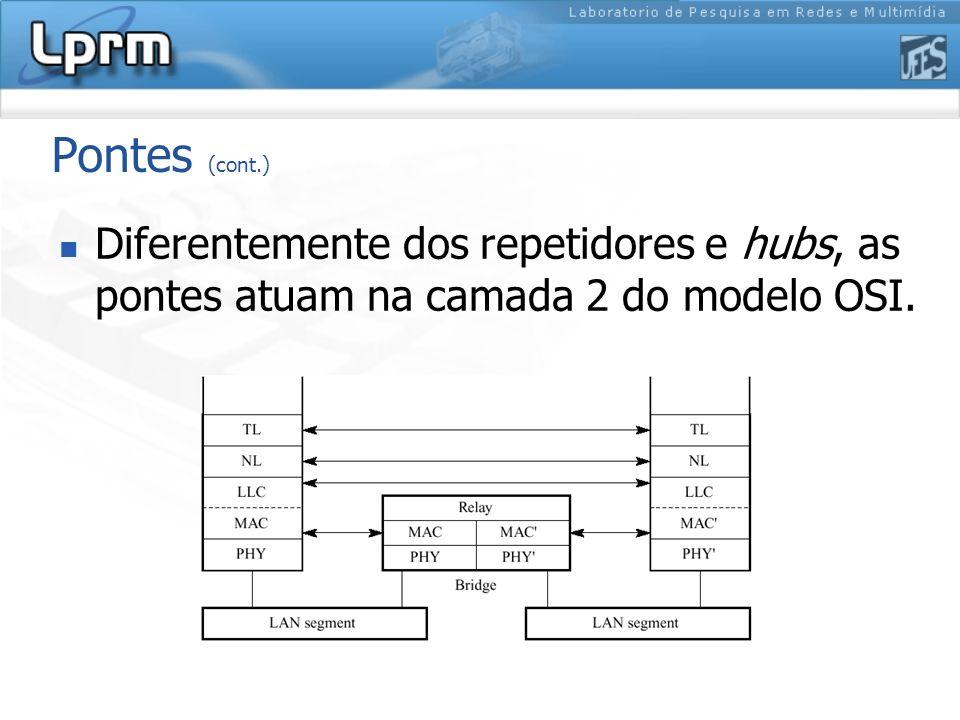 Diferentemente dos repetidores e hubs, as pontes atuam na camada 2 do modelo OSI.