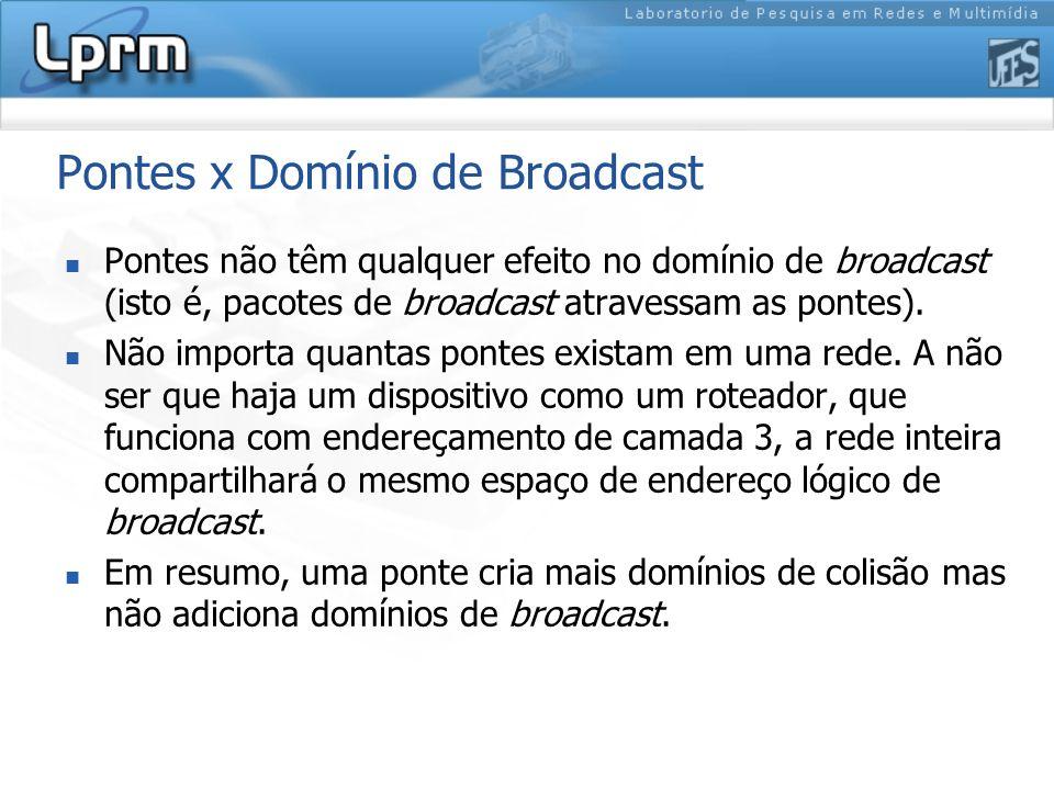 Pontes x Domínio de Broadcast Pontes não têm qualquer efeito no domínio de broadcast (isto é, pacotes de broadcast atravessam as pontes). Não importa