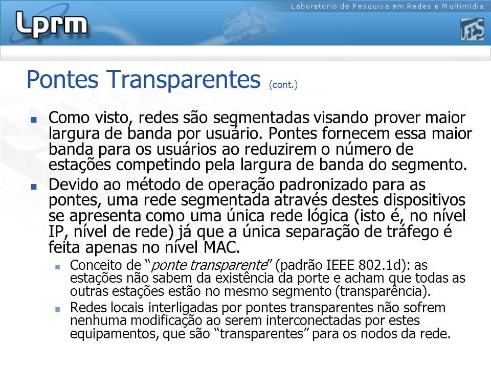 Pontes Transparentes (cont.) Como visto, redes são segmentadas visando prover maior largura de banda por usuário. Pontes fornecem essa maior banda par
