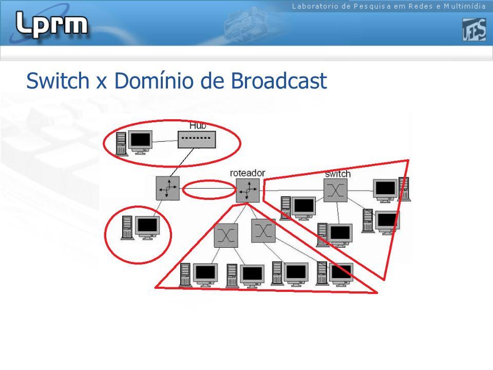 Switch x Domínio de Broadcast