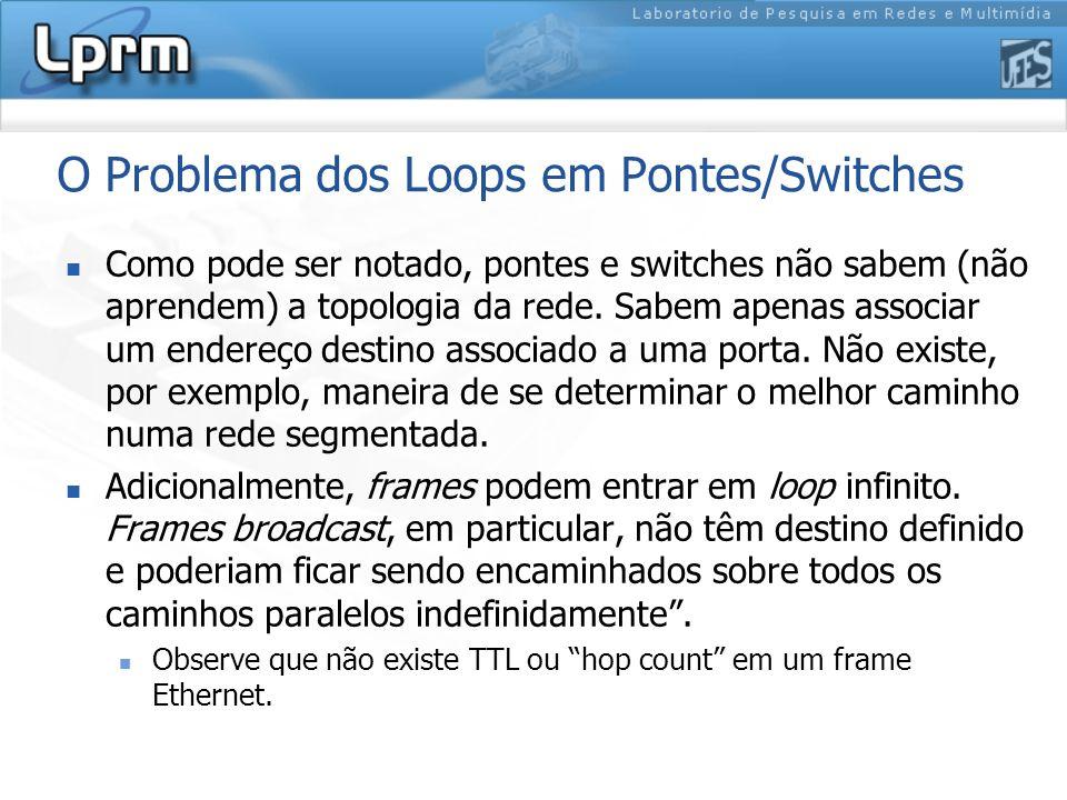O Problema dos Loops em Pontes/Switches Como pode ser notado, pontes e switches não sabem (não aprendem) a topologia da rede. Sabem apenas associar um