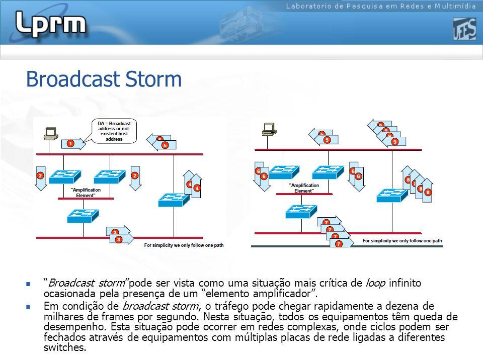 Broadcast Storm Broadcast stormpode ser vista como uma situação mais crítica de loop infinito ocasionada pela presença de um elemento amplificador. Em