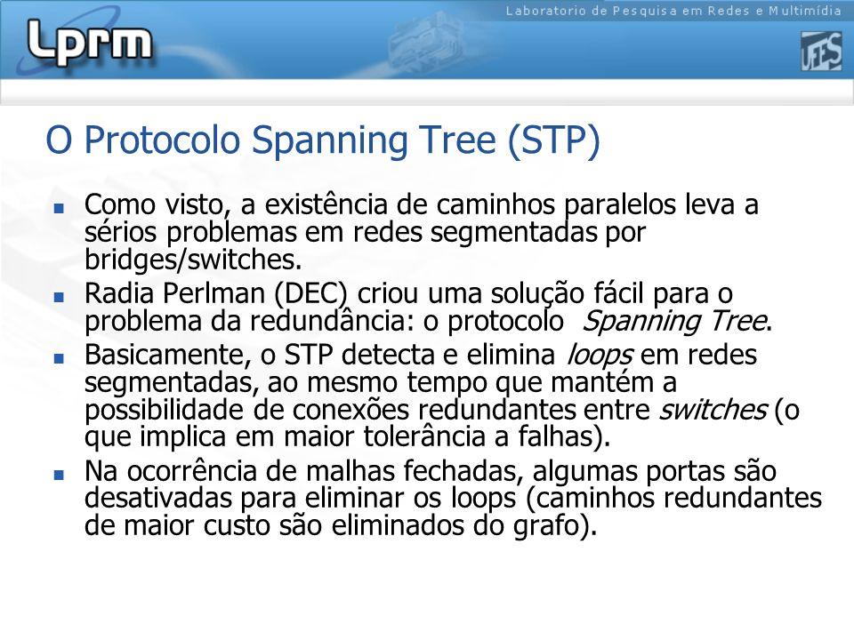 O Protocolo Spanning Tree (STP) Como visto, a existência de caminhos paralelos leva a sérios problemas em redes segmentadas por bridges/switches. Radi