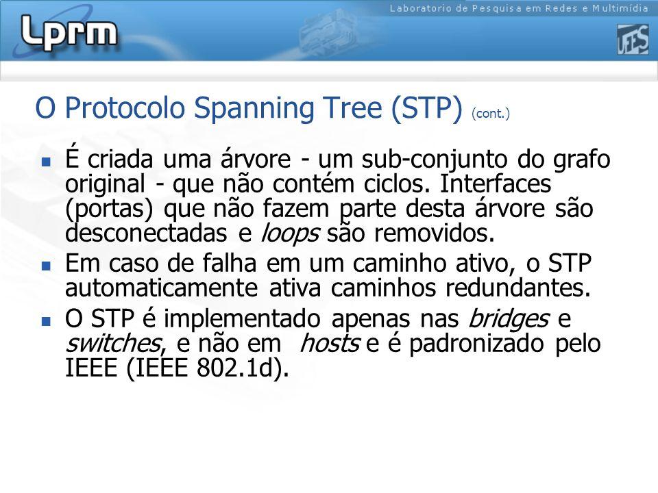 O Protocolo Spanning Tree (STP) (cont.) É criada uma árvore - um sub-conjunto do grafo original - que não contém ciclos. Interfaces (portas) que não f