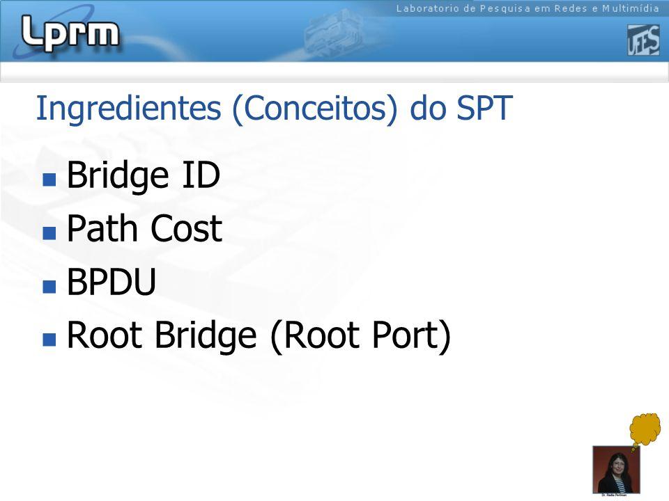 Ingredientes (Conceitos) do SPT Bridge ID Path Cost BPDU Root Bridge (Root Port)