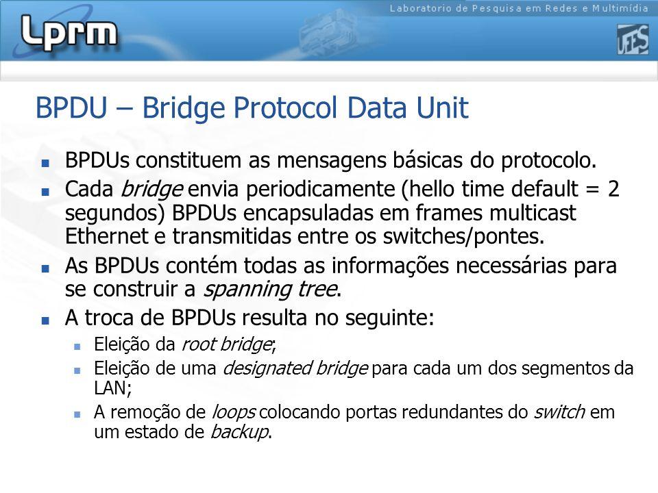 BPDU – Bridge Protocol Data Unit BPDUs constituem as mensagens básicas do protocolo. Cada bridge envia periodicamente (hello time default = 2 segundos