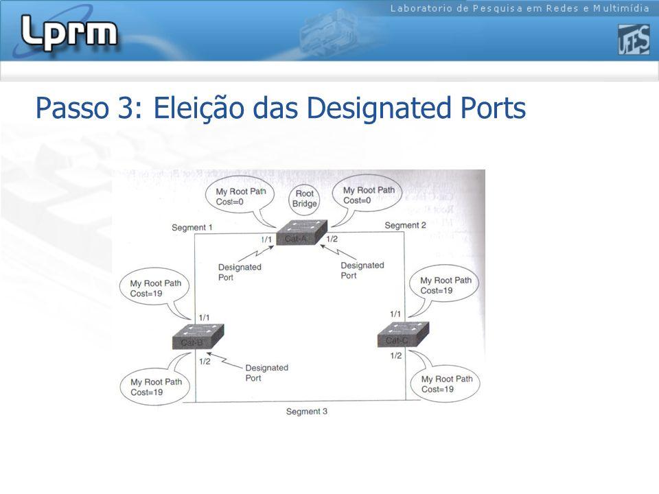 Passo 3: Eleição das Designated Ports