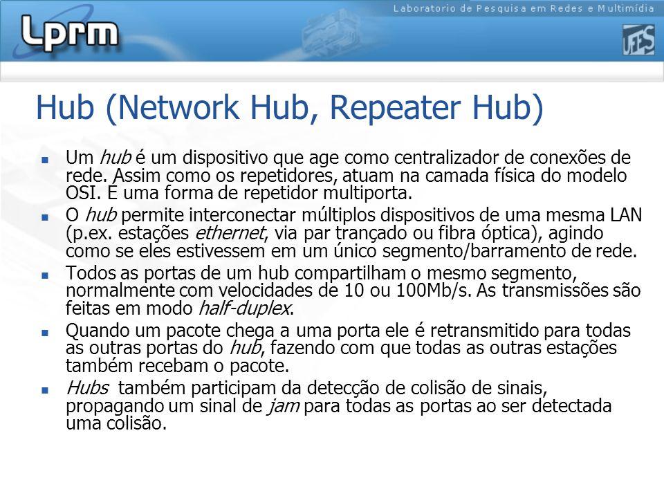 Hub (Network Hub, Repeater Hub) Um hub é um dispositivo que age como centralizador de conexões de rede. Assim como os repetidores, atuam na camada fís