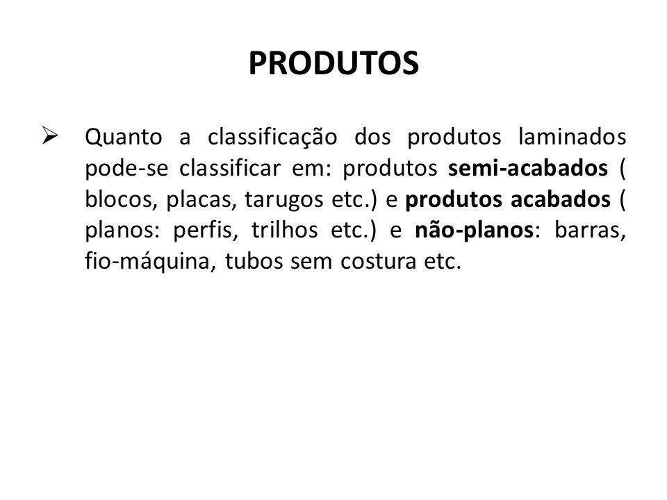 Quanto a classificação dos produtos laminados pode-se classificar em: produtos semi-acabados ( blocos, placas, tarugos etc.) e produtos acabados ( pla