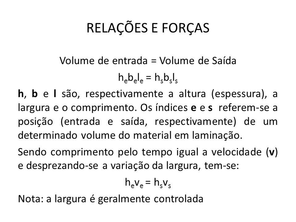 RELAÇÕES E FORÇAS Volume de entrada = Volume de Saída h e b e l e = h s b s l s h, b e l são, respectivamente a altura (espessura), a largura e o comp