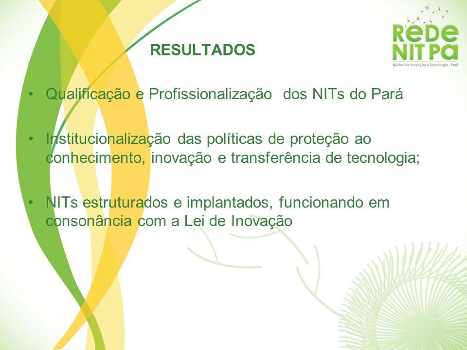 RESULTADOS Qualificação e Profissionalização dos NITs do Pará Institucionalização das políticas de proteção ao conhecimento, inovação e transferência