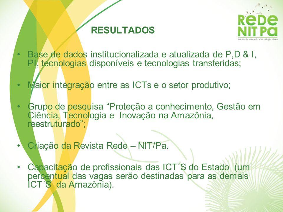 Base de dados institucionalizada e atualizada de P,D & I, PI, tecnologias disponíveis e tecnologias transferidas; Maior integração entre as ICTs e o s
