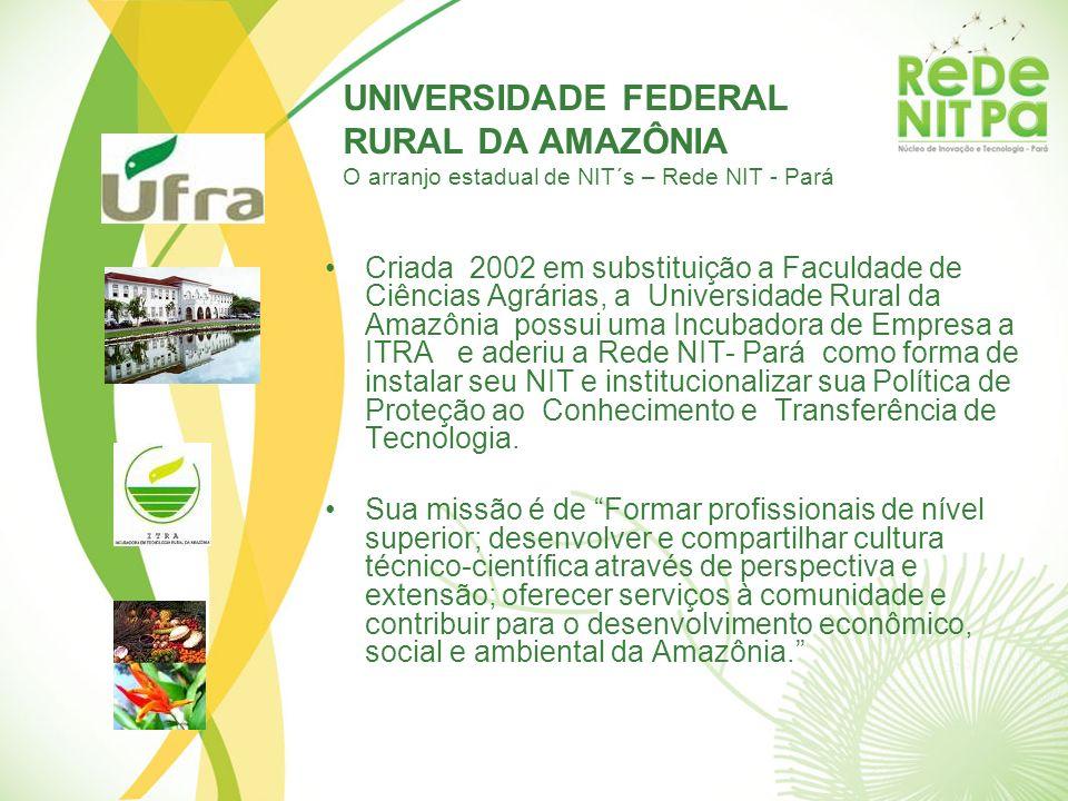 UNIVERSIDADE FEDERAL RURAL DA AMAZÔNIA O arranjo estadual de NIT´s – Rede NIT - Pará Criada 2002 em substituição a Faculdade de Ciências Agrárias, a U