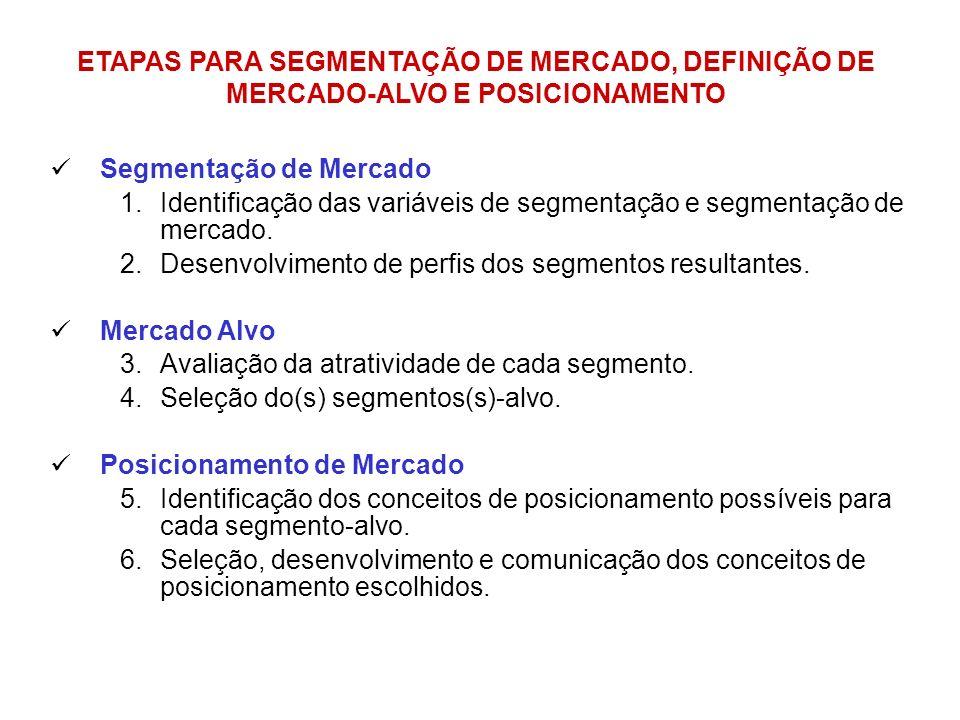 ETAPAS PARA SEGMENTAÇÃO DE MERCADO, DEFINIÇÃO DE MERCADO-ALVO E POSICIONAMENTO Segmentação de Mercado 1.Identificação das variáveis de segmentação e s