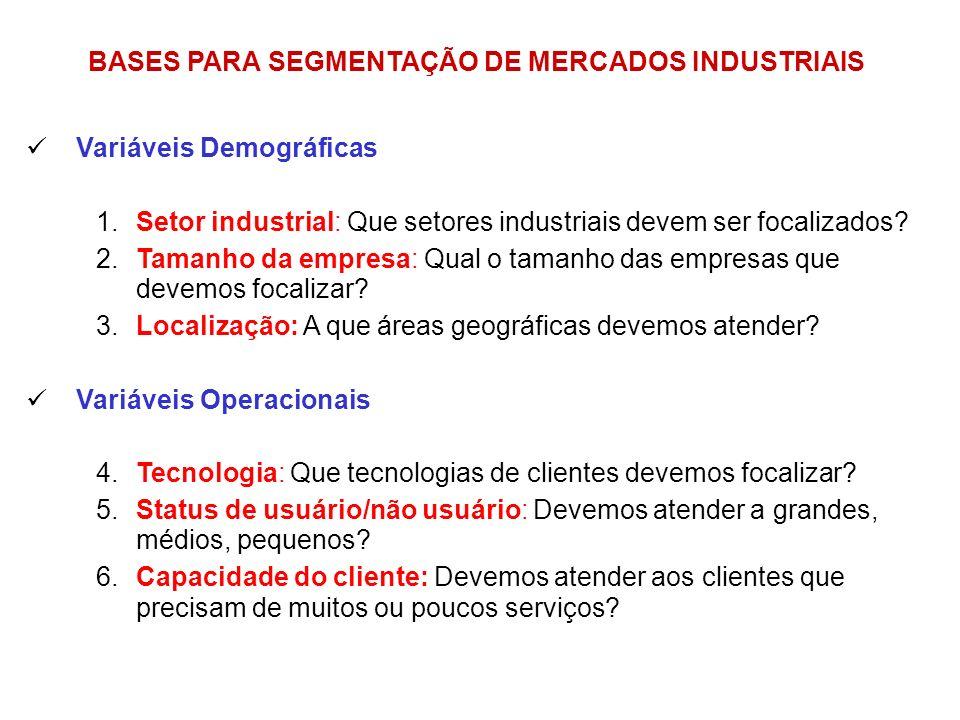 BASES PARA SEGMENTAÇÃO DE MERCADOS INDUSTRIAIS Variáveis Demográficas 1.Setor industrial: Que setores industriais devem ser focalizados? 2.Tamanho da