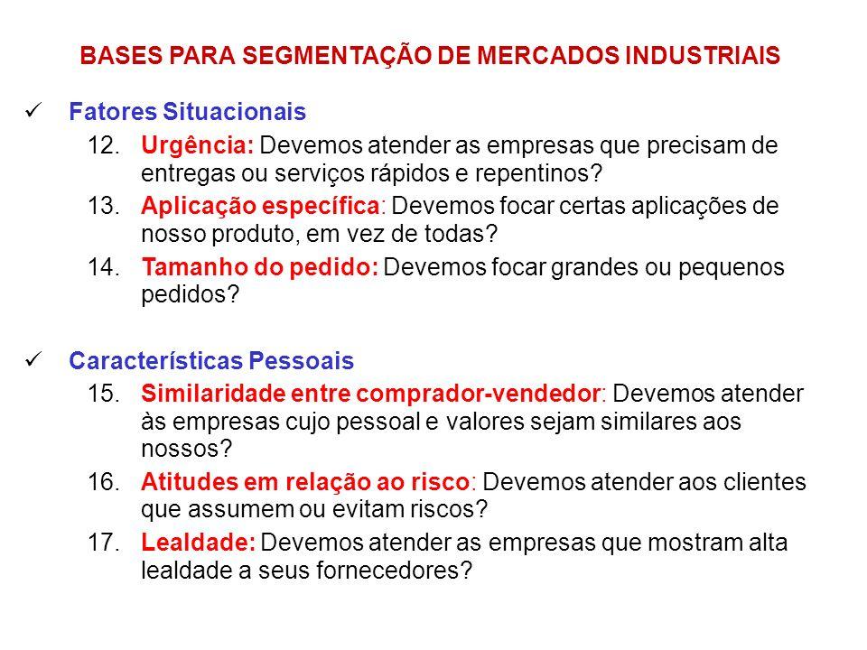 BASES PARA SEGMENTAÇÃO DE MERCADOS INDUSTRIAIS Fatores Situacionais 12.Urgência: Devemos atender as empresas que precisam de entregas ou serviços rápi