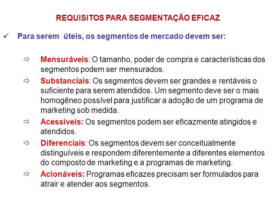 REQUISITOS PARA SEGMENTAÇÃO EFICAZ Para serem úteis, os segmentos de mercado devem ser: Mensuráveis: O tamanho, poder de compra e características dos