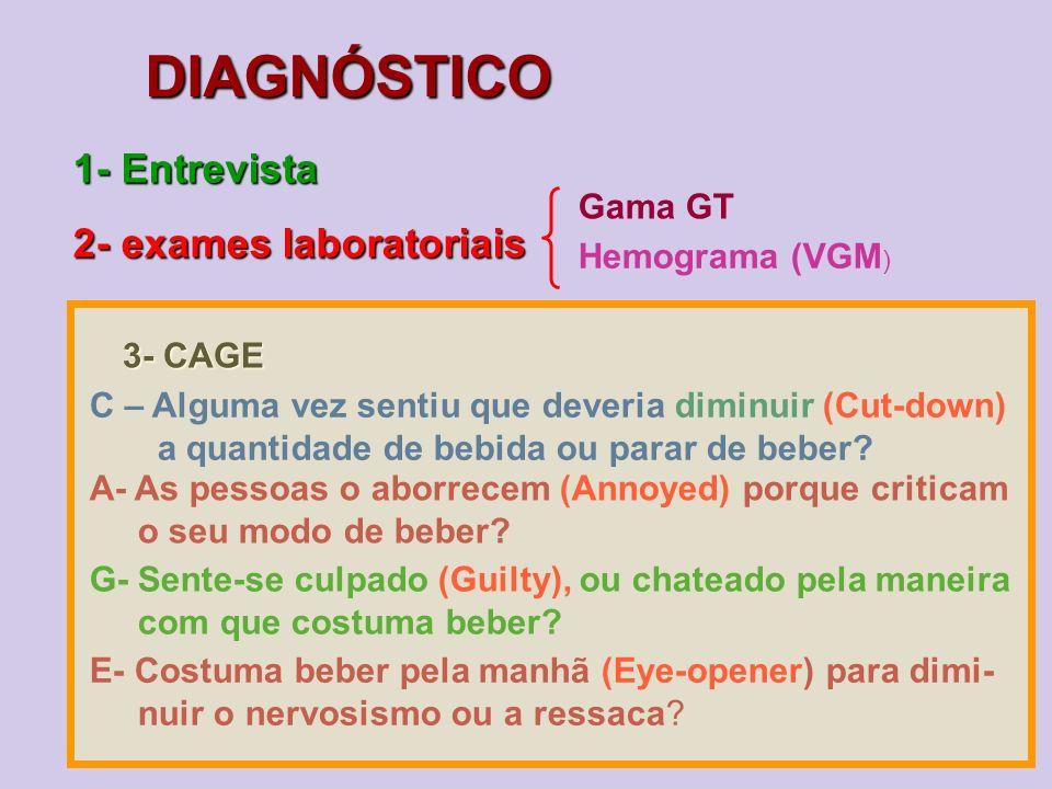 DIAGNÓSTICO 1- Entrevista 2- exames laboratoriais Gama GT Hemograma (VGM ) 3- CAGE C – Alguma vez sentiu que deveria diminuir (Cut-down) a quantidade