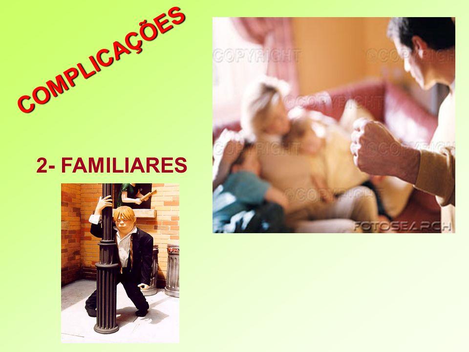 COMPLICAÇÕES 2- FAMILIARES