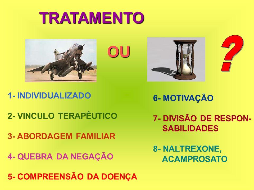 TRATAMENTO OU 1- INDIVIDUALIZADO 2- VINCULO TERAPÊUTICO 3- ABORDAGEM FAMILIAR 4- QUEBRA DA NEGAÇÃO 5- COMPREENSÃO DA DOENÇA 6- MOTIVAÇÃO 7- DIVISÃO DE