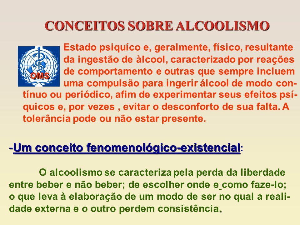 CONCEITOS SOBRE ALCOOLISMO OMS Estado psiquíco e, geralmente, físico, resultante da ingestão de àlcool, caracterizado por reações de comportamento e o