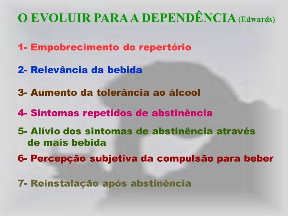 O EVOLUIR PARA A DEPENDÊNCIA (Edwards) 1- Empobrecimento do repertório 2- Relevância da bebida 3- Aumento da tolerância ao álcool 4- Sintomas repetido