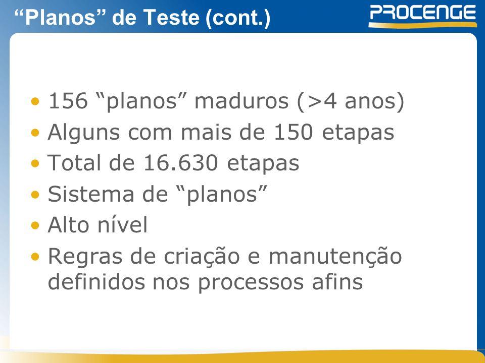 Planos de Teste (cont.) 156 planos maduros (>4 anos) Alguns com mais de 150 etapas Total de 16.630 etapas Sistema de planos Alto nível Regras de criação e manutenção definidos nos processos afins