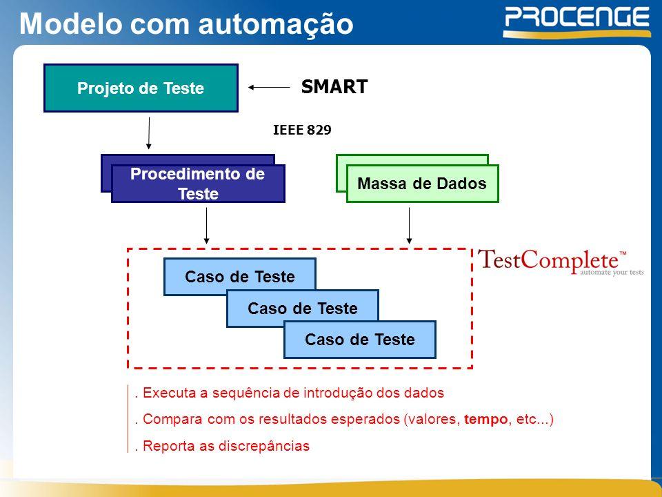 Procedimento de Teste Massa de Dados Modelo com automação Projeto de Teste.