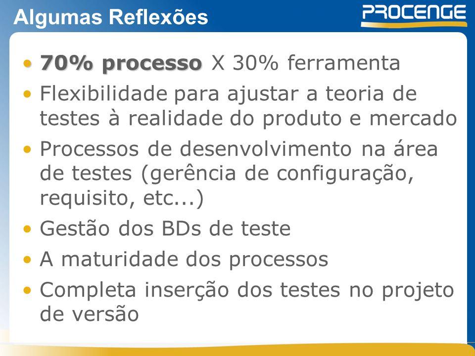 Algumas Reflexões 70% processo70% processo X 30% ferramenta Flexibilidade para ajustar a teoria de testes à realidade do produto e mercado Processos de desenvolvimento na área de testes (gerência de configuração, requisito, etc...) Gestão dos BDs de teste A maturidade dos processos Completa inserção dos testes no projeto de versão