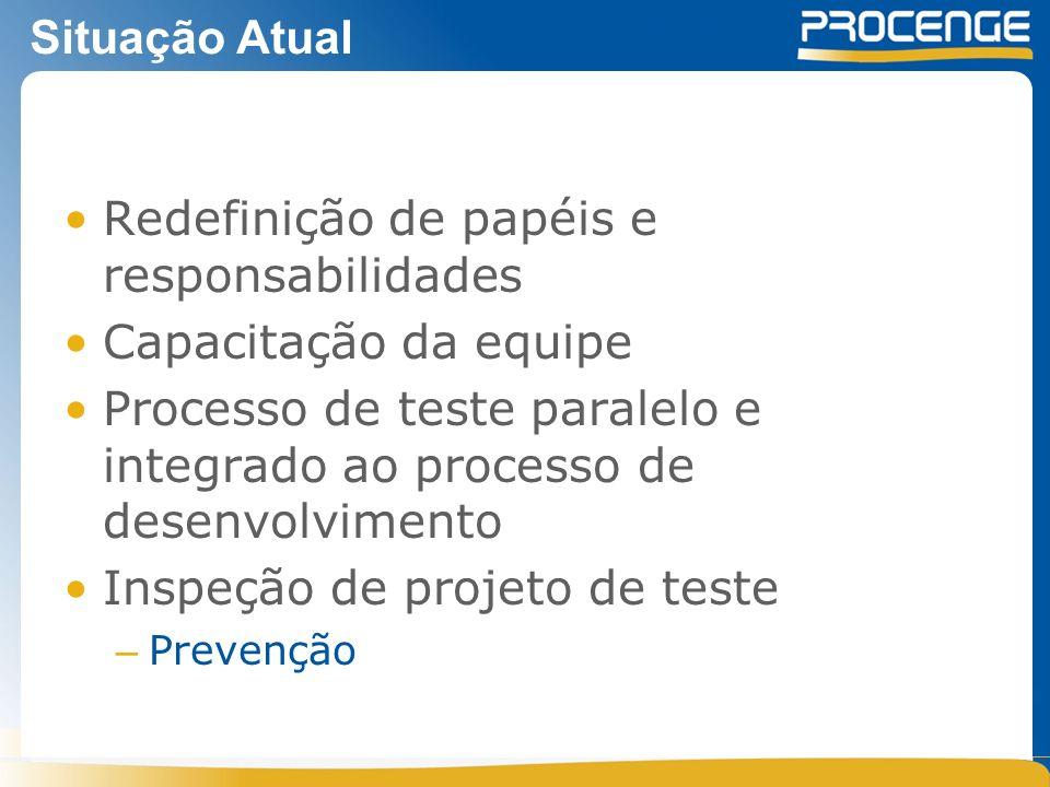 Situação Atual Redefinição de papéis e responsabilidades Capacitação da equipe Processo de teste paralelo e integrado ao processo de desenvolvimento Inspeção de projeto de teste – Prevenção