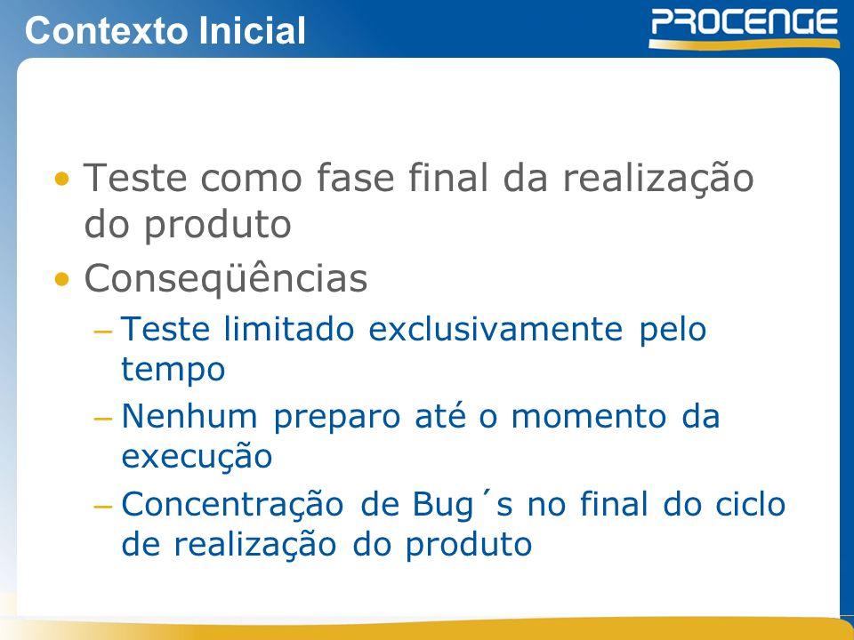 Contexto Inicial Teste como fase final da realização do produto Conseqüências – Teste limitado exclusivamente pelo tempo – Nenhum preparo até o momento da execução – Concentração de Bug´s no final do ciclo de realização do produto