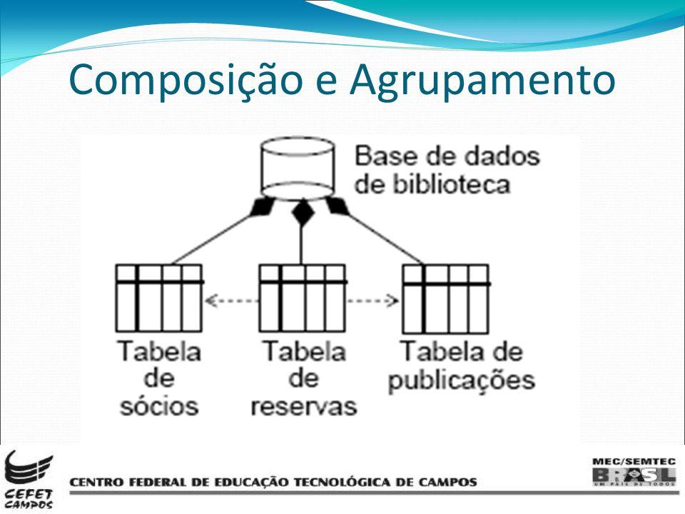 Composição e Agrupamento