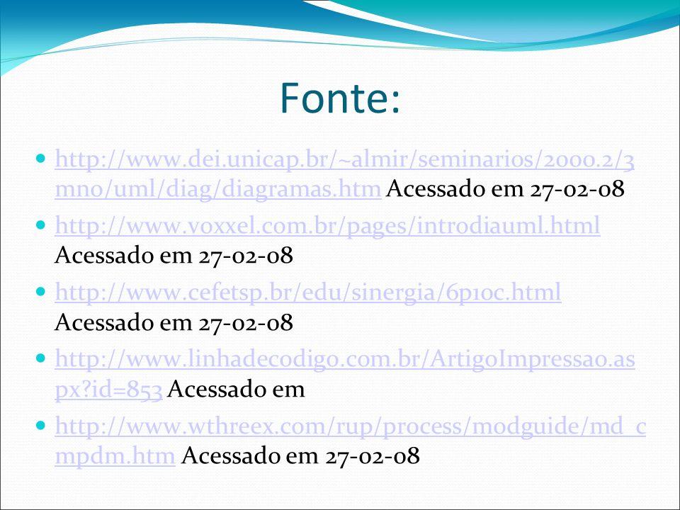 Fonte: http://www.dei.unicap.br/~almir/seminarios/2000.2/3 mno/uml/diag/diagramas.htm Acessado em 27-02-08 http://www.dei.unicap.br/~almir/seminarios/2000.2/3 mno/uml/diag/diagramas.htm http://www.voxxel.com.br/pages/introdiauml.html Acessado em 27-02-08 http://www.voxxel.com.br/pages/introdiauml.html http://www.cefetsp.br/edu/sinergia/6p10c.html Acessado em 27-02-08 http://www.cefetsp.br/edu/sinergia/6p10c.html http://www.linhadecodigo.com.br/ArtigoImpressao.as px?id=853 Acessado em http://www.linhadecodigo.com.br/ArtigoImpressao.as px?id=853 http://www.wthreex.com/rup/process/modguide/md_c mpdm.htm Acessado em 27-02-08 http://www.wthreex.com/rup/process/modguide/md_c mpdm.htm