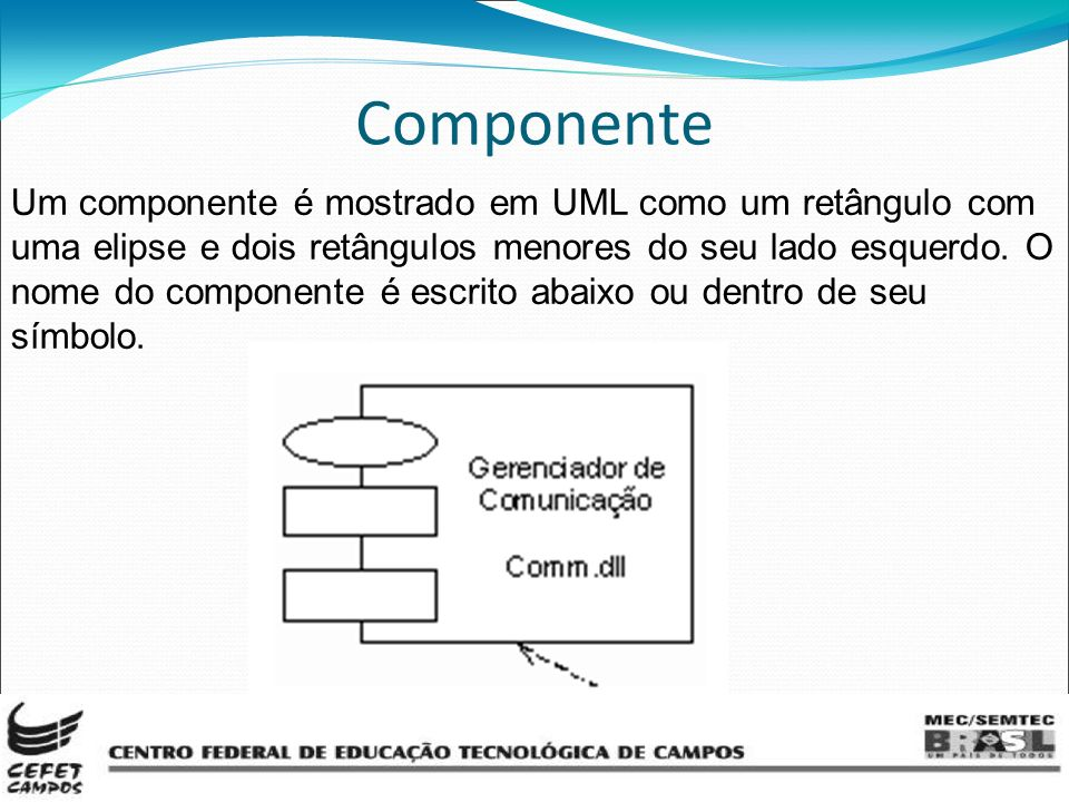 Componente Um componente é mostrado em UML como um retângulo com uma elipse e dois retângulos menores do seu lado esquerdo.