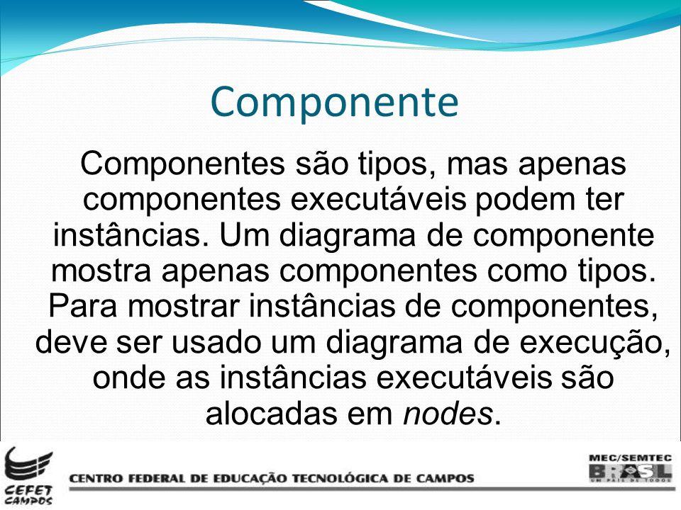 Componente Componentes são tipos, mas apenas componentes executáveis podem ter instâncias.