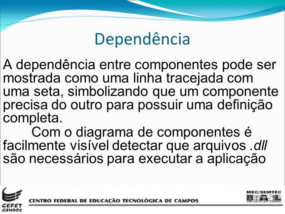 Dependência A dependência entre componentes pode ser mostrada como uma linha tracejada com uma seta, simbolizando que um componente precisa do outro para possuir uma definição completa.
