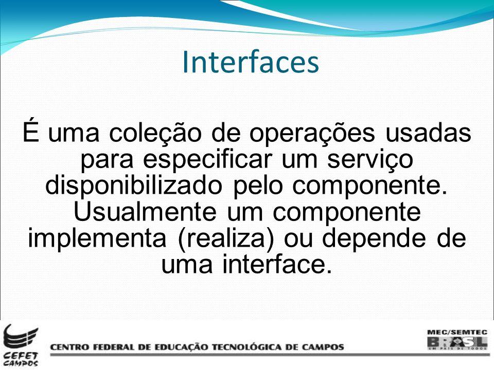Interfaces É uma coleção de operações usadas para especificar um serviço disponibilizado pelo componente.