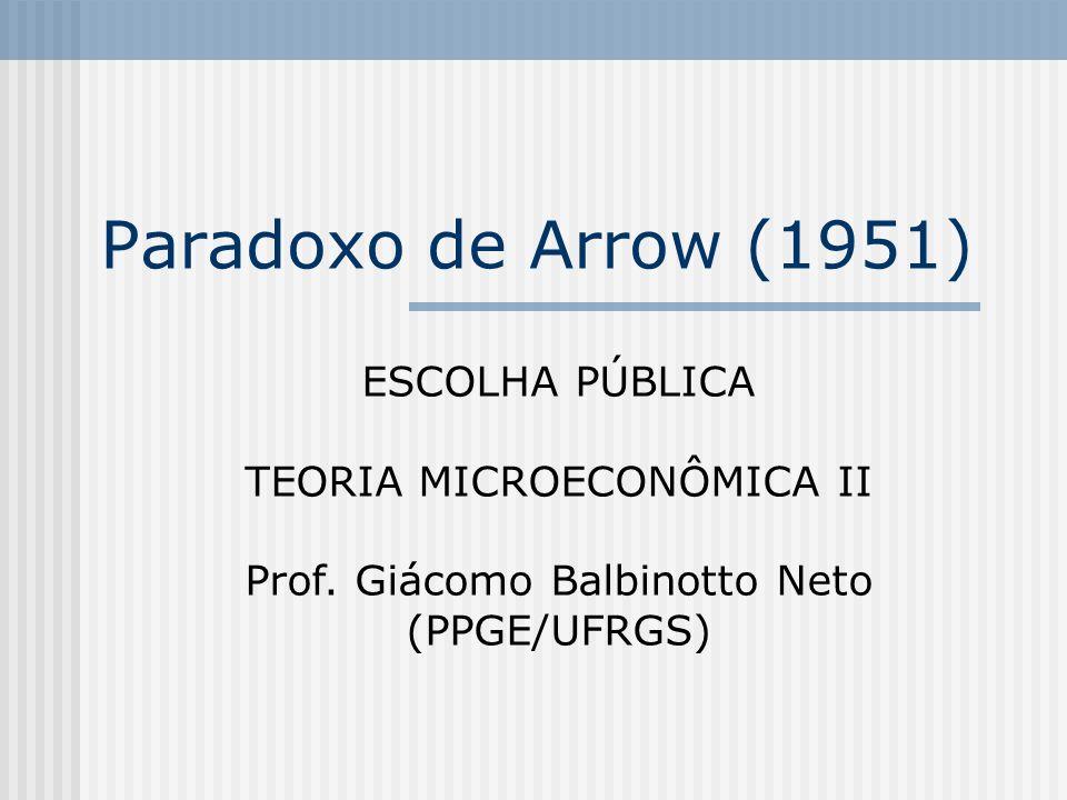 42 Paradoxo de Arrow (1951) O paradoxo do voto demonstra que a ordem das votações afeta o resultado.