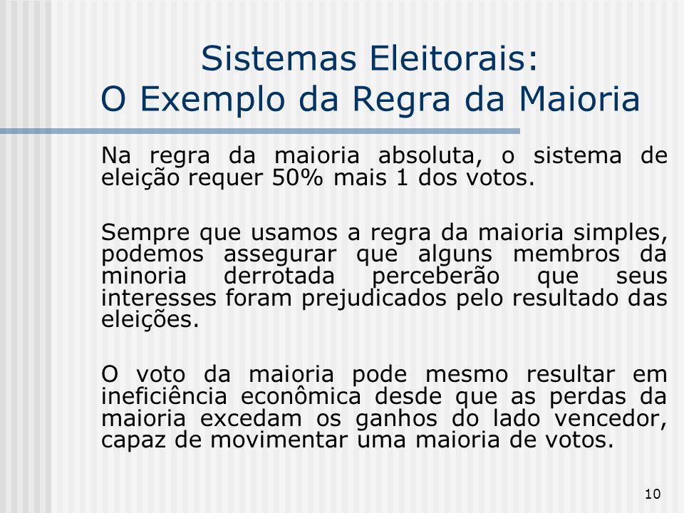 10 Sistemas Eleitorais: O Exemplo da Regra da Maioria Na regra da maioria absoluta, o sistema de eleição requer 50% mais 1 dos votos.