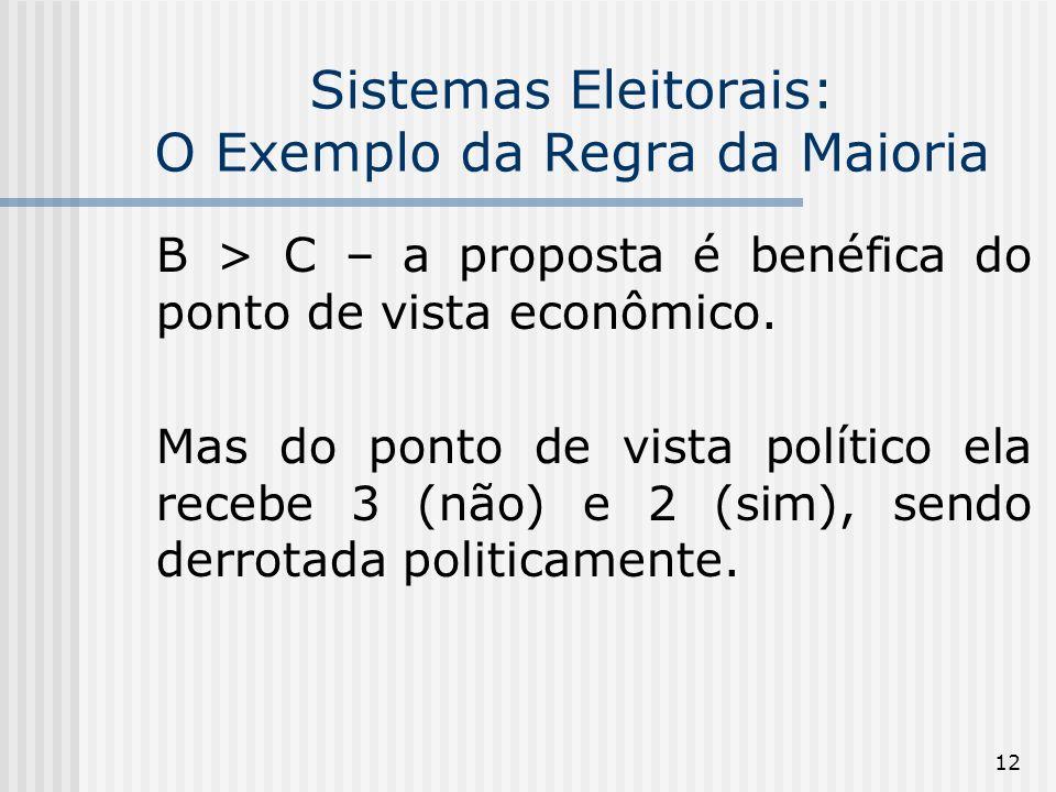 12 Sistemas Eleitorais: O Exemplo da Regra da Maioria B > C – a proposta é benéfica do ponto de vista econômico.