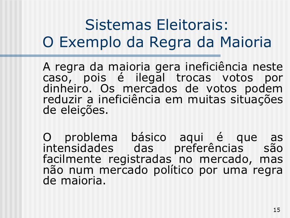 15 Sistemas Eleitorais: O Exemplo da Regra da Maioria A regra da maioria gera ineficiência neste caso, pois é ilegal trocas votos por dinheiro.