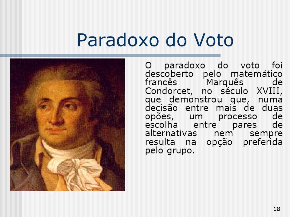 18 Paradoxo do Voto O paradoxo do voto foi descoberto pelo matemático francês Marquês de Condorcet, no século XVIII, que demonstrou que, numa decisão entre mais de duas opões, um processo de escolha entre pares de alternativas nem sempre resulta na opção preferida pelo grupo.