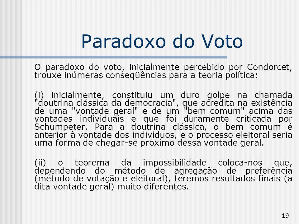 19 Paradoxo do Voto O paradoxo do voto, inicialmente percebido por Condorcet, trouxe inúmeras conseqüências para a teoria política: (i) inicialmente, constituiu um duro golpe na chamada doutrina clássica da democracia , que acredita na existência de uma vontade geral e de um bem comum acima das vontades individuais e que foi duramente criticada por Schumpeter.