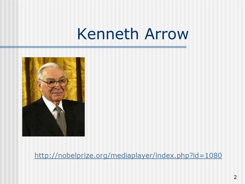 43 Paradoxo de Arrow (1951) A conclusão paradoxal a que se chega com o trabalho de Arrow (1951) é de que os mesmos eleitores, com as mesmas preferências e face as mesmas alternativas, dão origem a três resultados diferentes, em função da ordem da qual as alternativas são apresentadas.