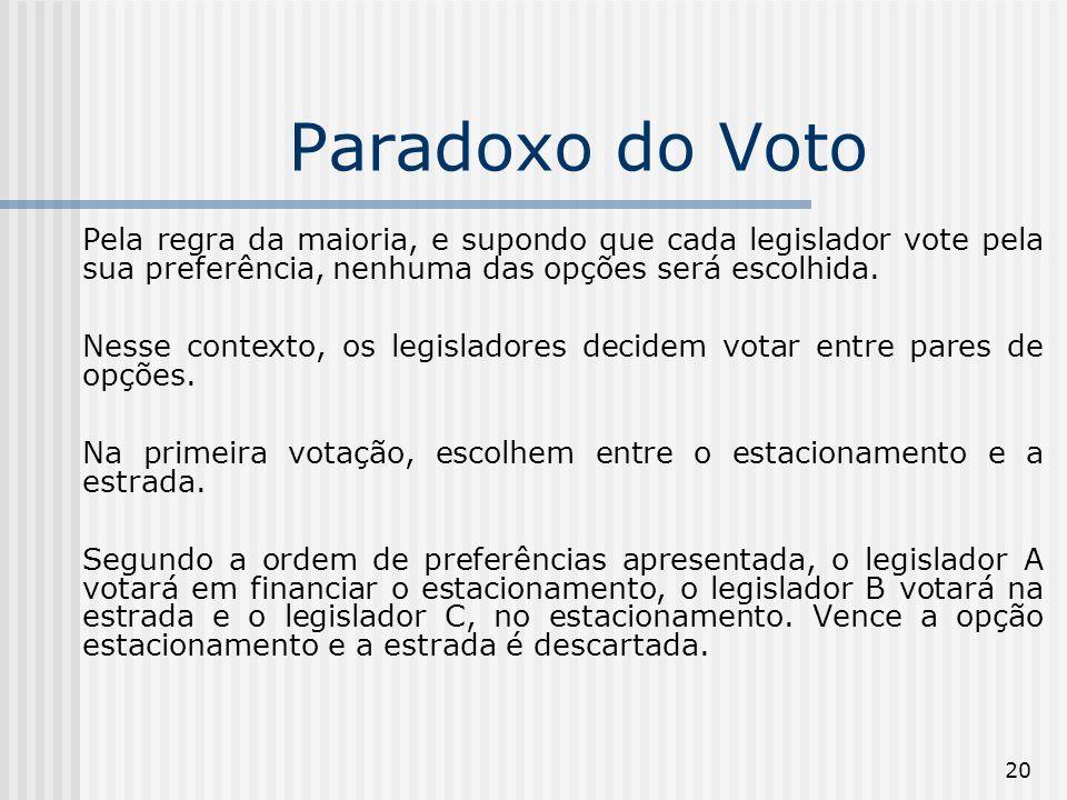 20 Paradoxo do Voto Pela regra da maioria, e supondo que cada legislador vote pela sua preferência, nenhuma das opções será escolhida.
